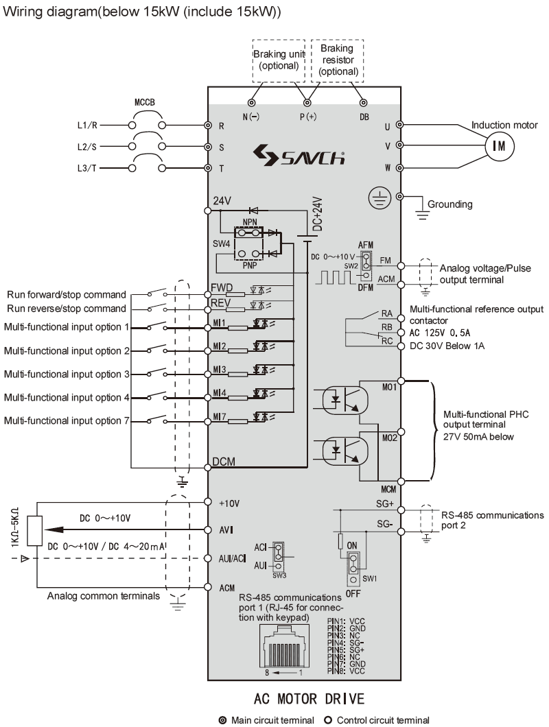 S3100 Multi Function Economy Asynchronous